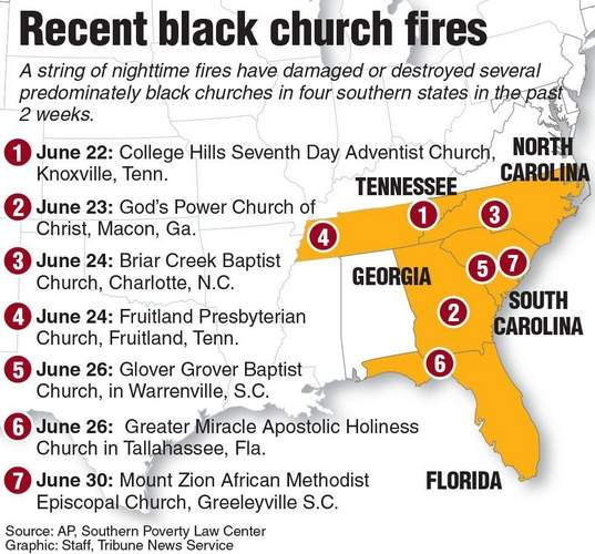 Black Churches Burning: Beware of False Narrative